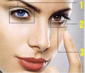 Як позбутися від мішків під очима