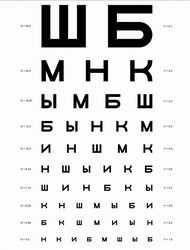 Чи можна поліпшити зір дітям за допомогою окулярів